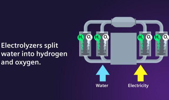 Energy ve Air Liquide Güçlerini Hidrojende Birleştiriyor