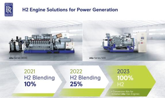 Rolls-Royce, Enerji Üretimi için MTU Hidrojen Çözümlerini Piyasaya Sürüyor