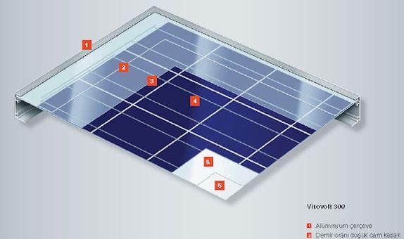 Viessmann Kalitesi İle Yüksek Verimli Fotovoltaik Modüller